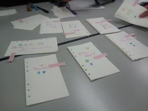 ニューロン発想法 3